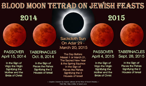 blood-moon-tetrad-2014-2015_by-helena-lehman.jpg